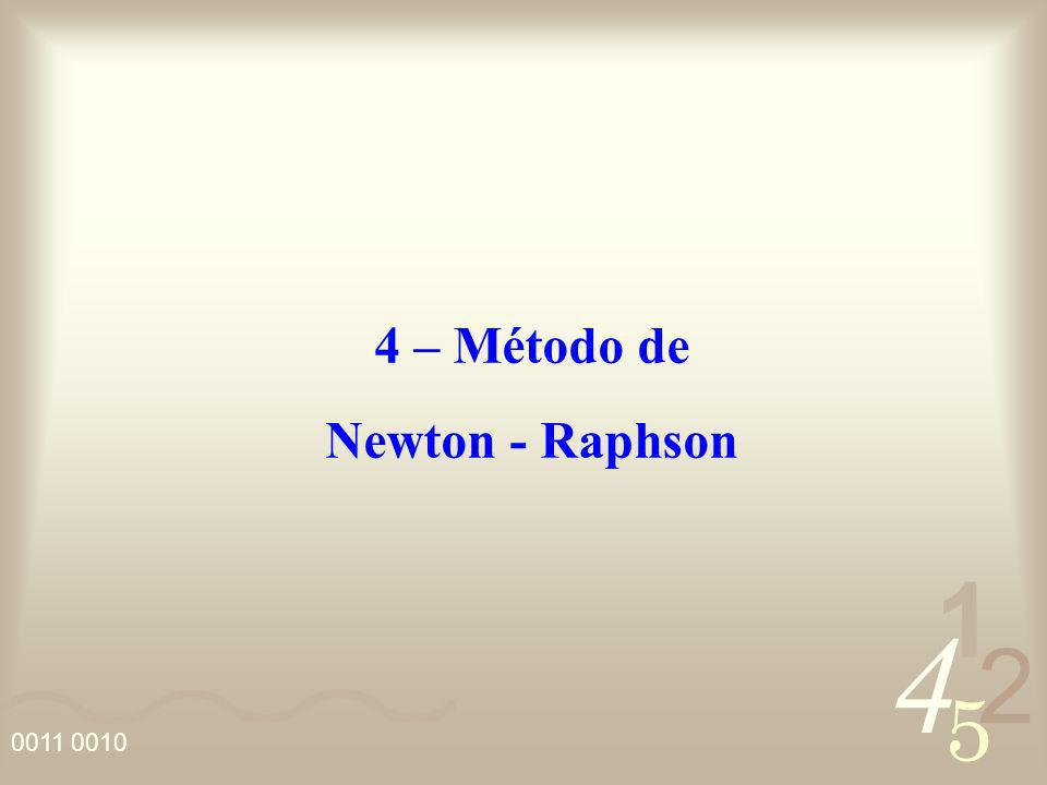 4 – Método de Newton - Raphson