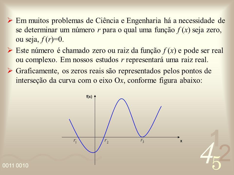 Em muitos problemas de Ciência e Engenharia há a necessidade de se determinar um número r para o qual uma função f (x) seja zero, ou seja, f (r)=0.
