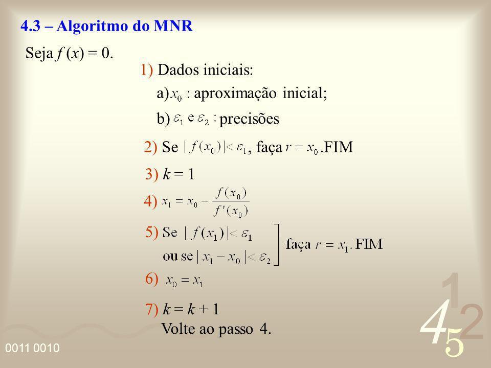 4.3 – Algoritmo do MNR Seja f (x) = 0. 1) Dados iniciais: a) aproximação inicial; b) precisões.