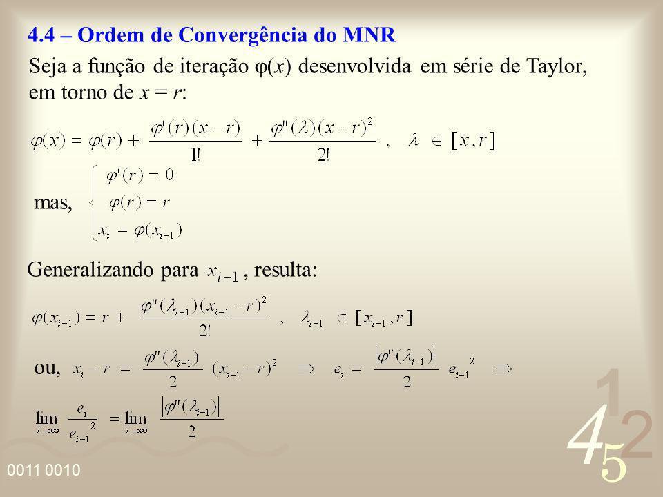 4.4 – Ordem de Convergência do MNR