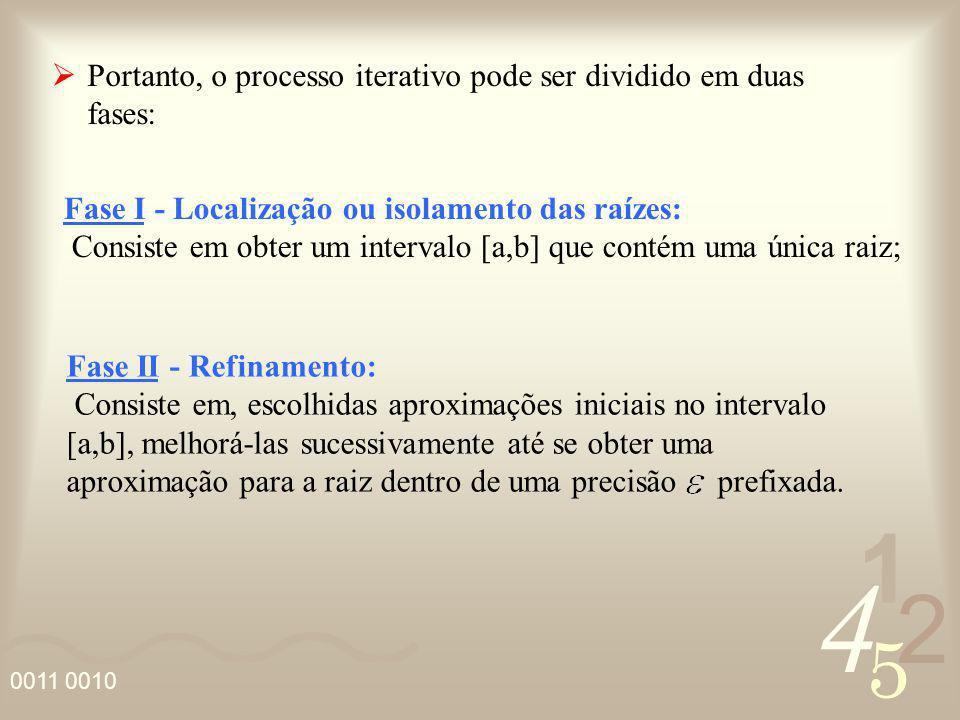 Portanto, o processo iterativo pode ser dividido em duas fases: