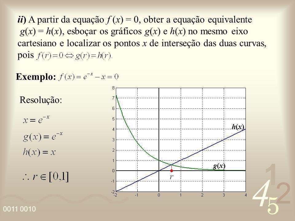 ii) A partir da equação f (x) = 0, obter a equação equivalente
