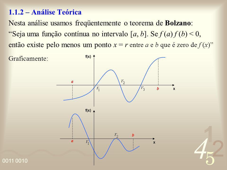 Nesta análise usamos freqüentemente o teorema de Bolzano: