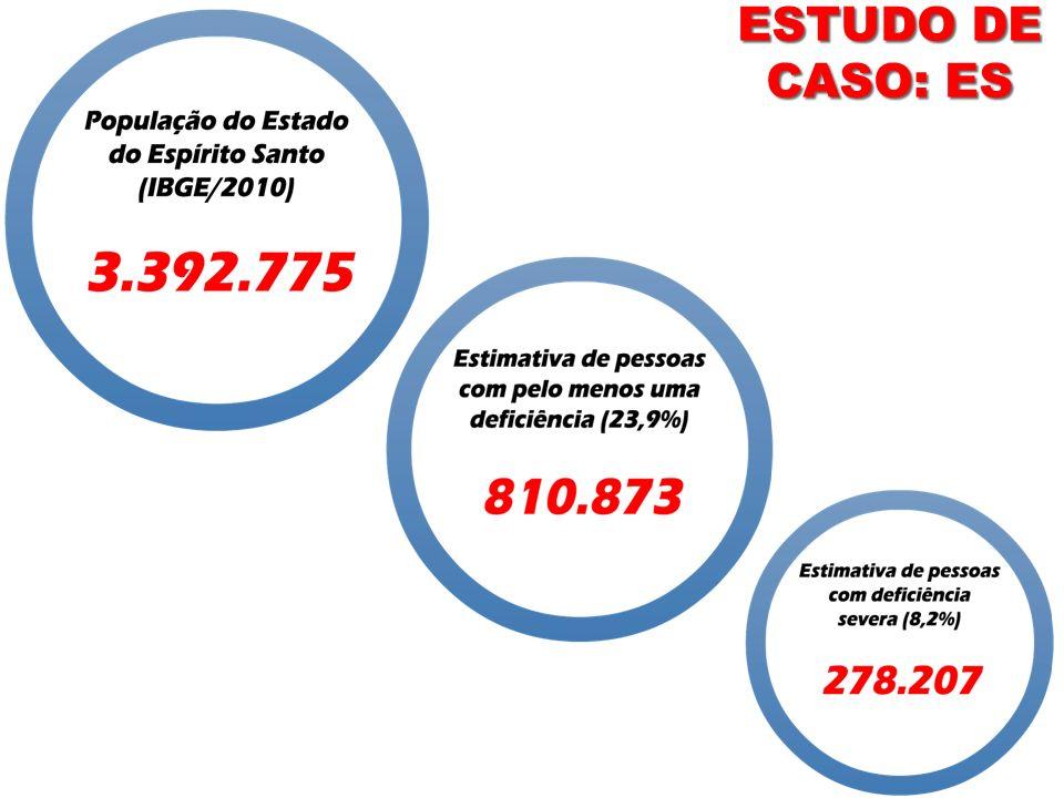 ESTUDO DE CASO: ES