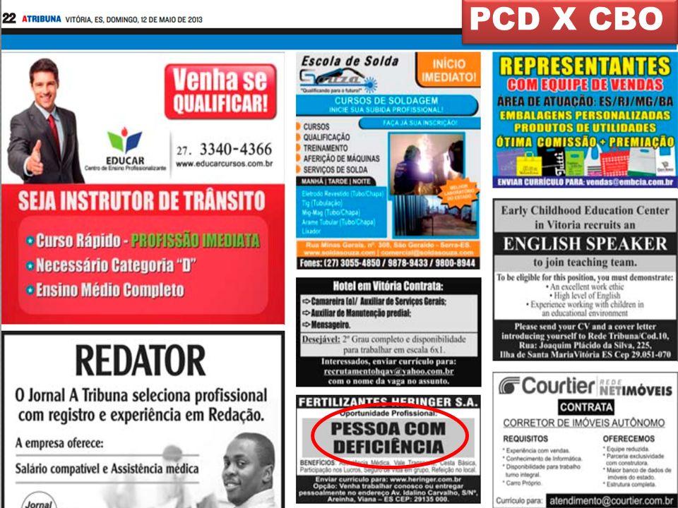 PCD X CBO