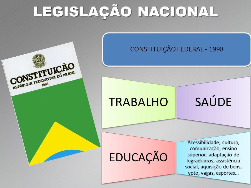 CONSTITUIÇÃO FEDERAL - 1998