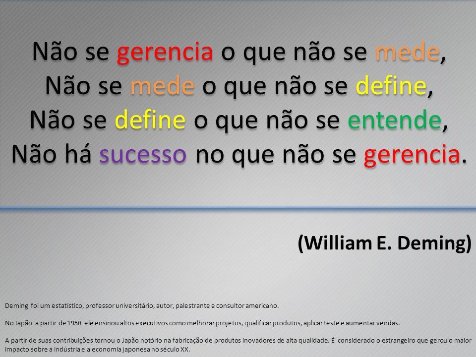 Não se gerencia o que não se mede, Não se mede o que não se define,