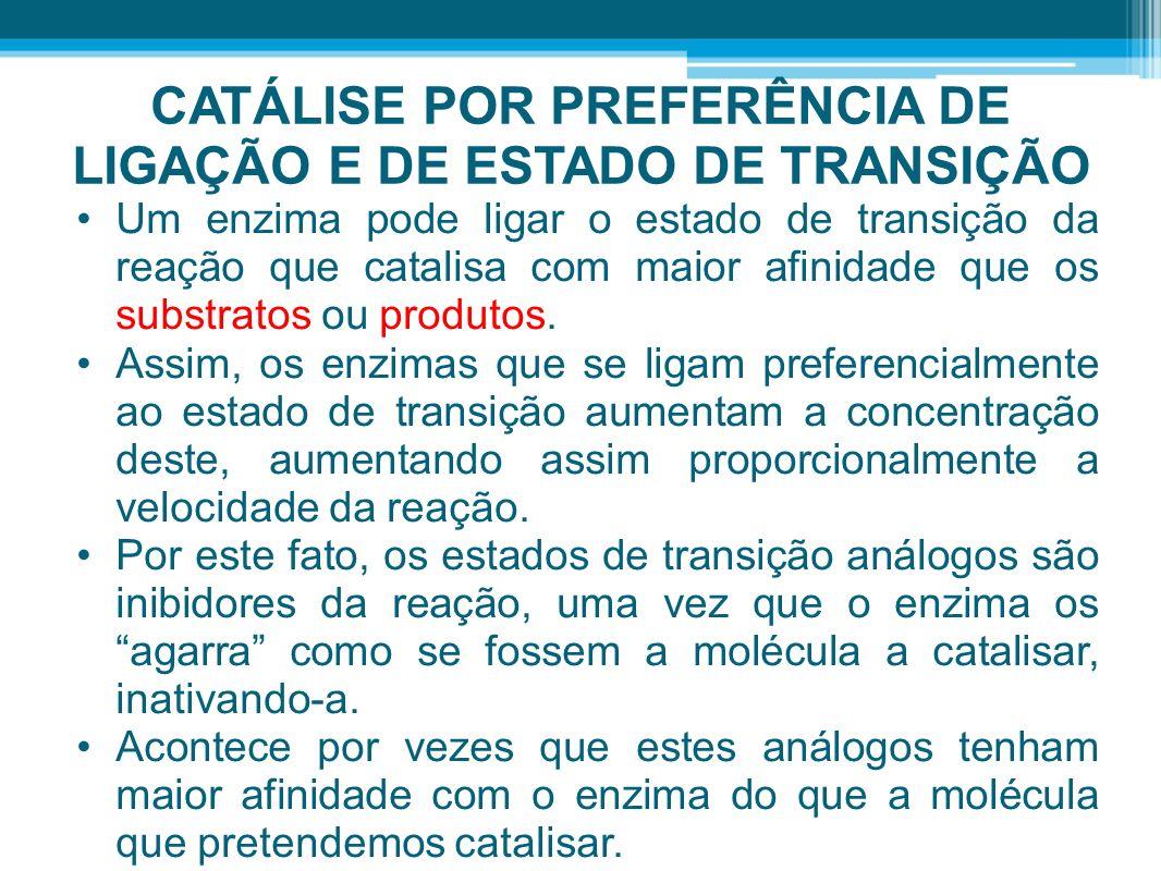 CATÁLISE POR PREFERÊNCIA DE LIGAÇÃO E DE ESTADO DE TRANSIÇÃO