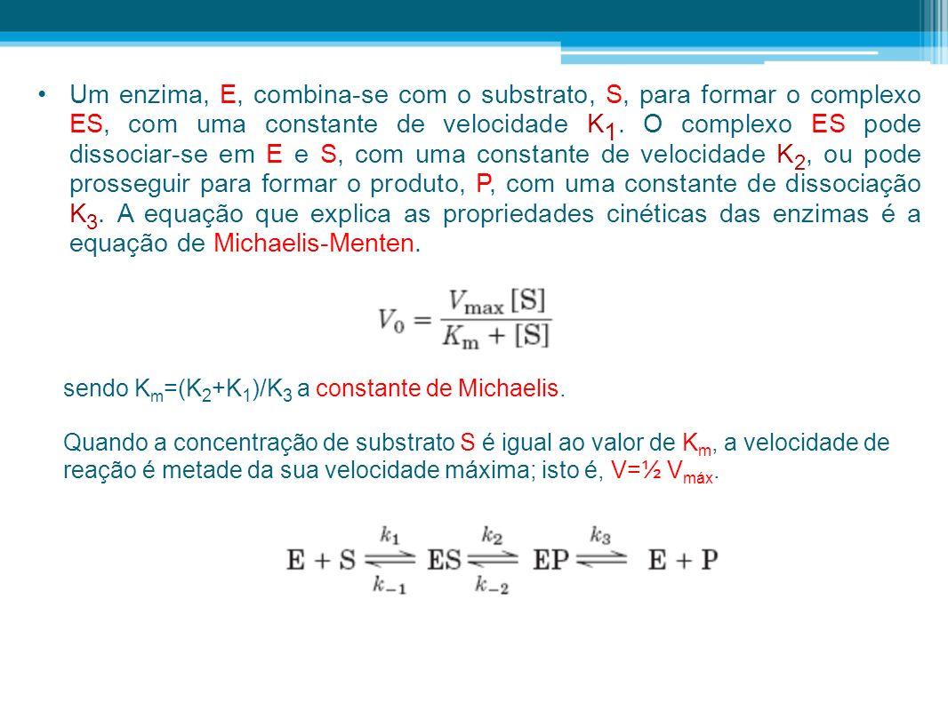 Um enzima, E, combina-se com o substrato, S, para formar o complexo ES, com uma constante de velocidade K1. O complexo ES pode dissociar-se em E e S, com uma constante de velocidade K2, ou pode prosseguir para formar o produto, P, com uma constante de dissociação K3. A equação que explica as propriedades cinéticas das enzimas é a equação de Michaelis-Menten.