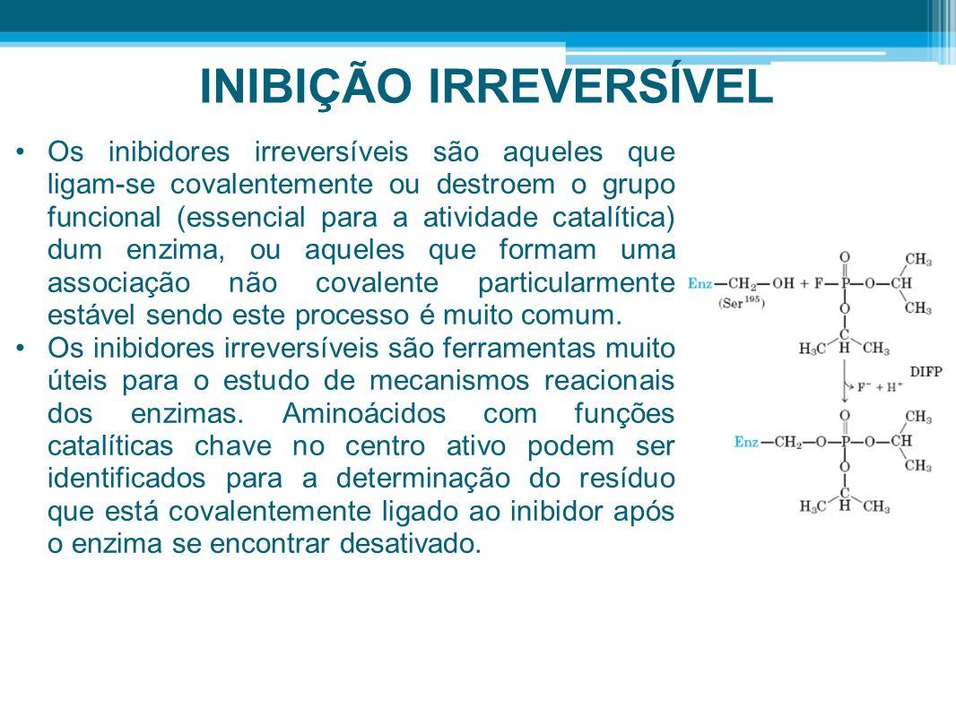 INIBIÇÃO IRREVERSÍVEL