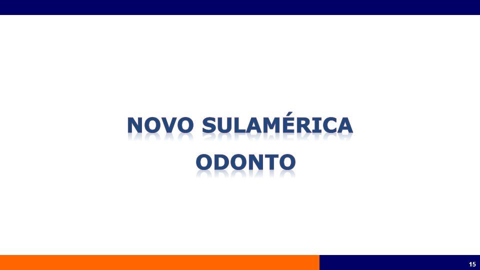 Novo SulAmérica Odonto