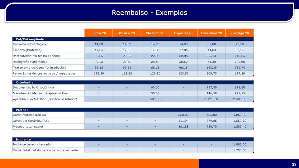 Reembolso - Exemplos