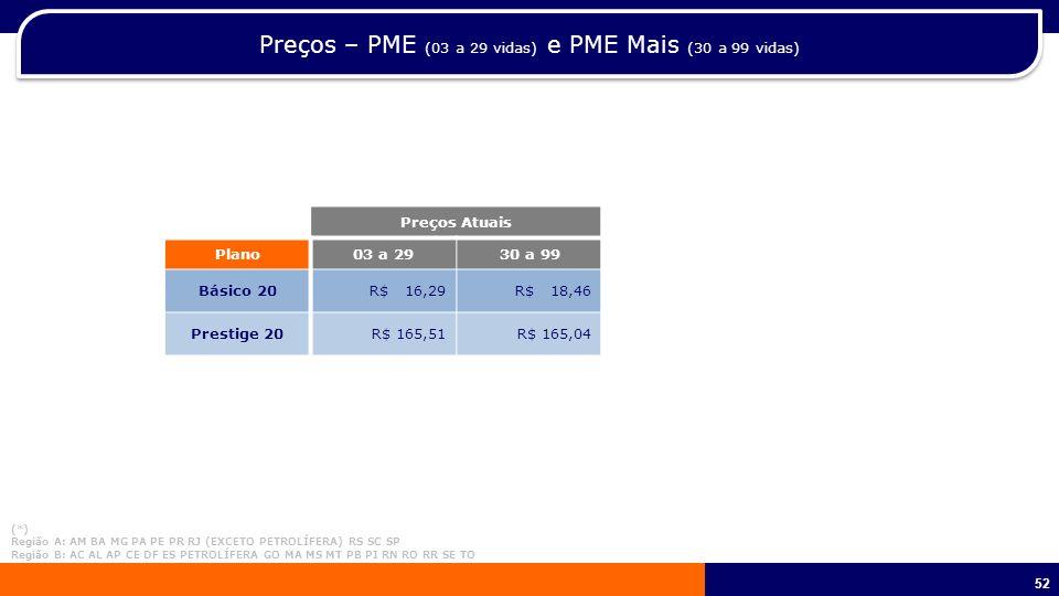 Preços – PME (03 a 29 vidas) e PME Mais (30 a 99 vidas)