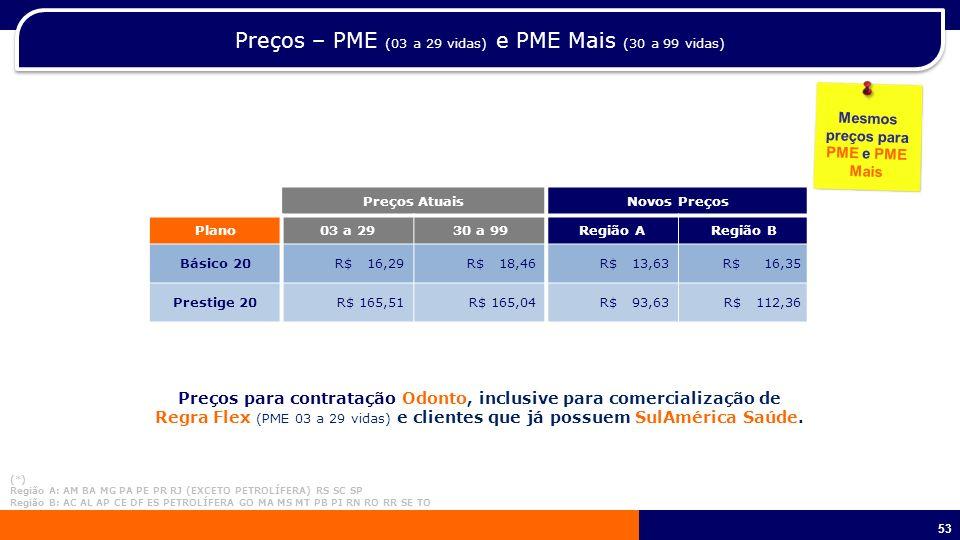 Mesmos preços para PME e PME Mais