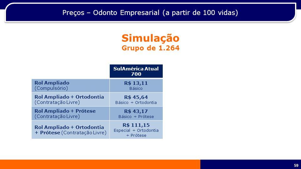 Simulação Preços – Odonto Empresarial (a partir de 100 vidas)