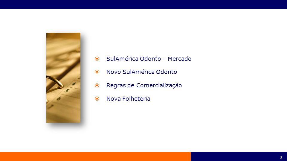 SulAmérica Odonto – Mercado
