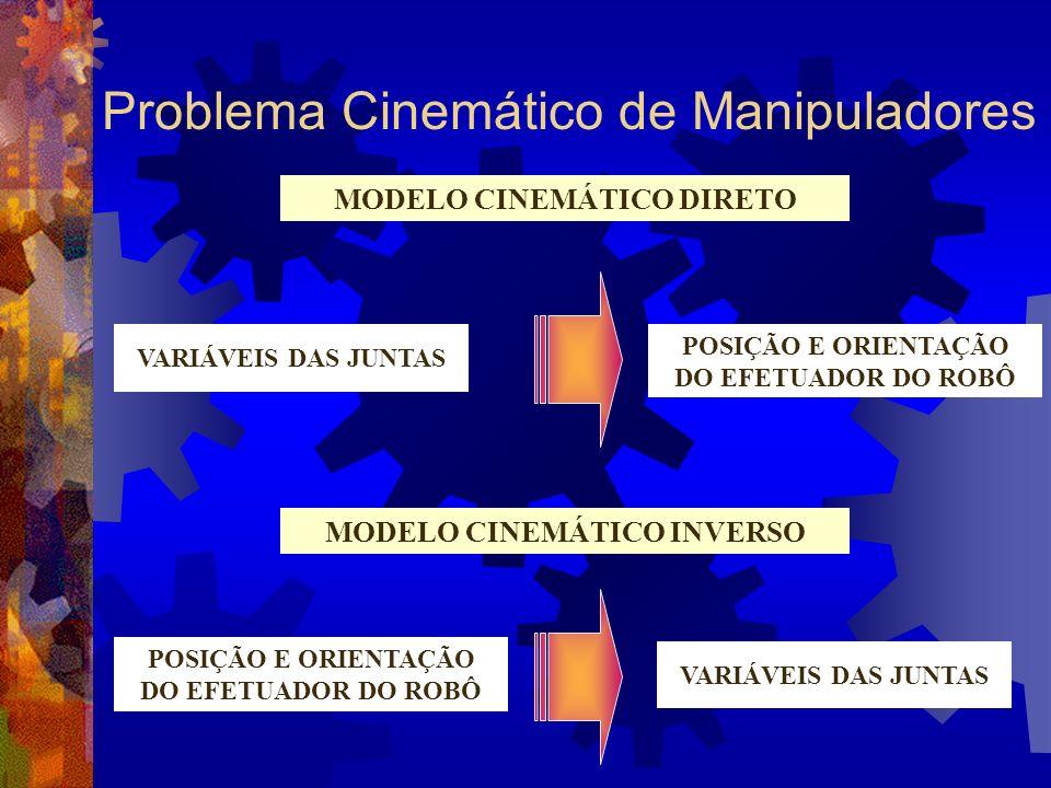 Problema Cinemático de Manipuladores