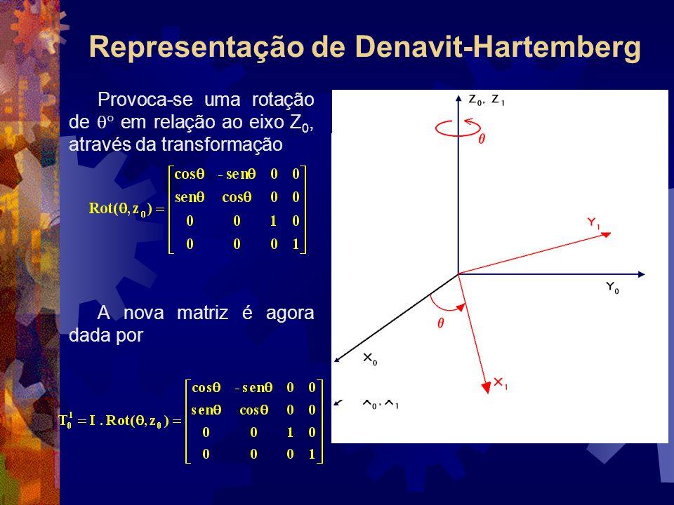 Representação de Denavit-Hartemberg