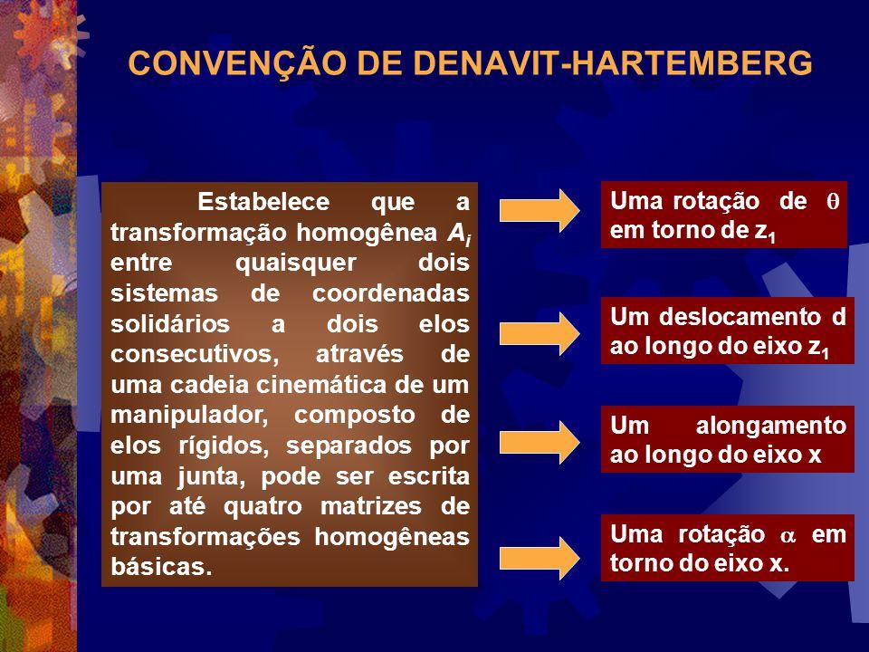 CONVENÇÃO DE DENAVIT-HARTEMBERG
