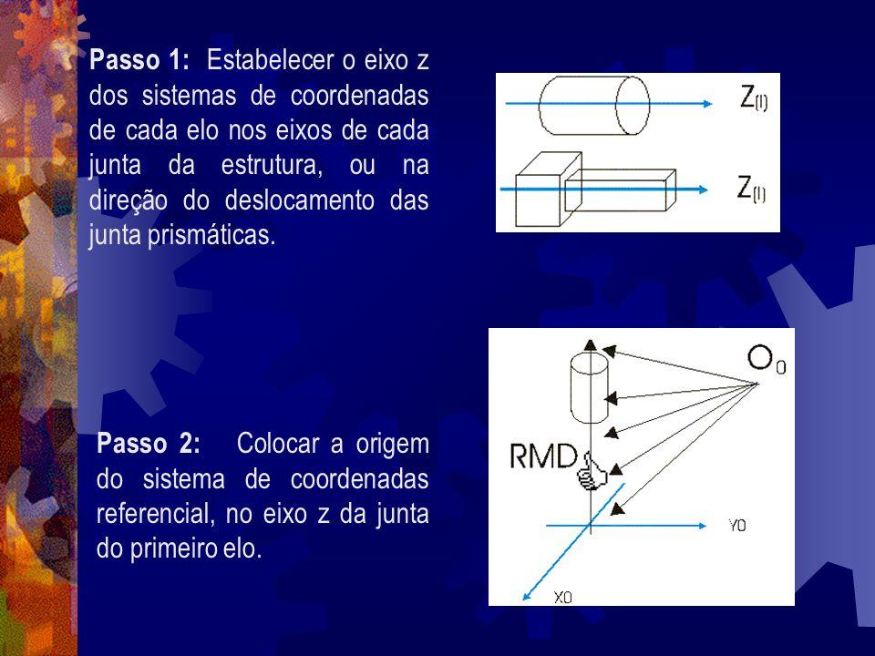 Passo 1: Estabelecer o eixo z dos sistemas de coordenadas de cada elo nos eixos de cada junta da estrutura, ou na direção do deslocamento das junta prismáticas.