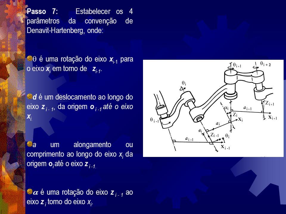 Passo 7: Estabelecer os 4 parâmetros da convenção de Denavit-Hartenberg, onde: