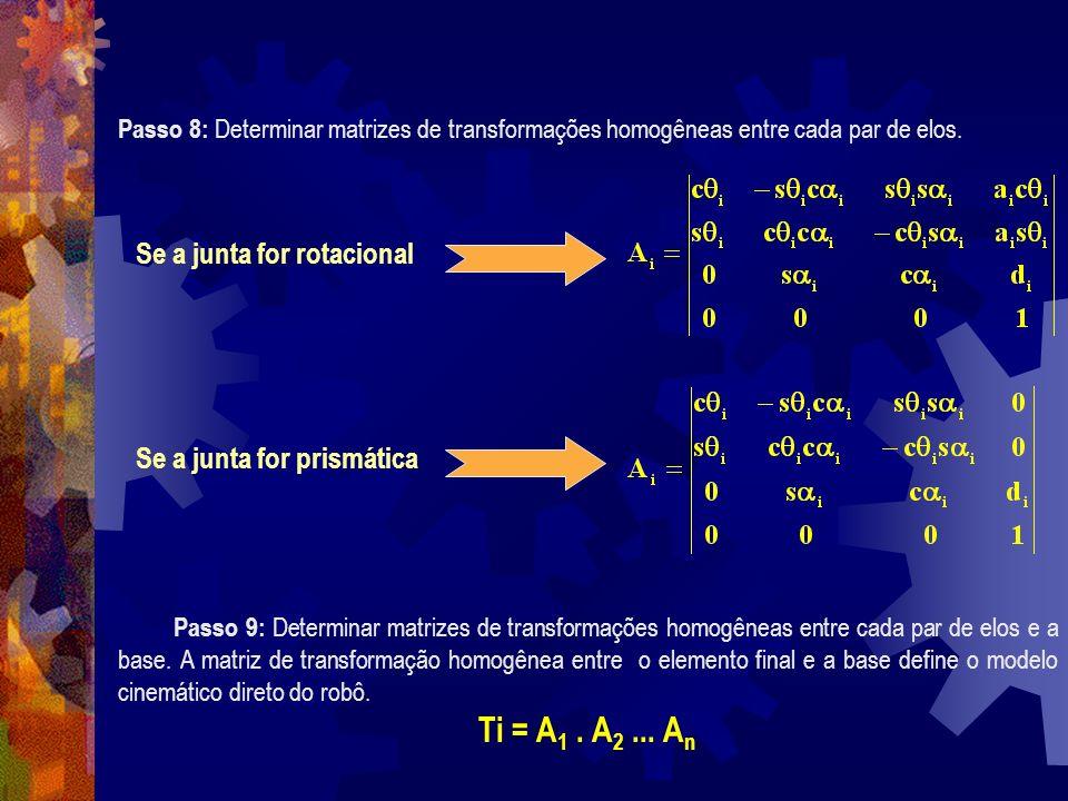 Ti = A1 . A2 ... An Se a junta for rotacional