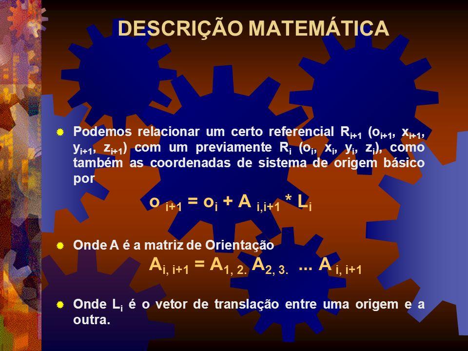 DESCRIÇÃO MATEMÁTICA o i+1 = oi + A i,i+1 * Li