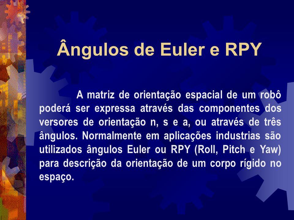 Ângulos de Euler e RPY