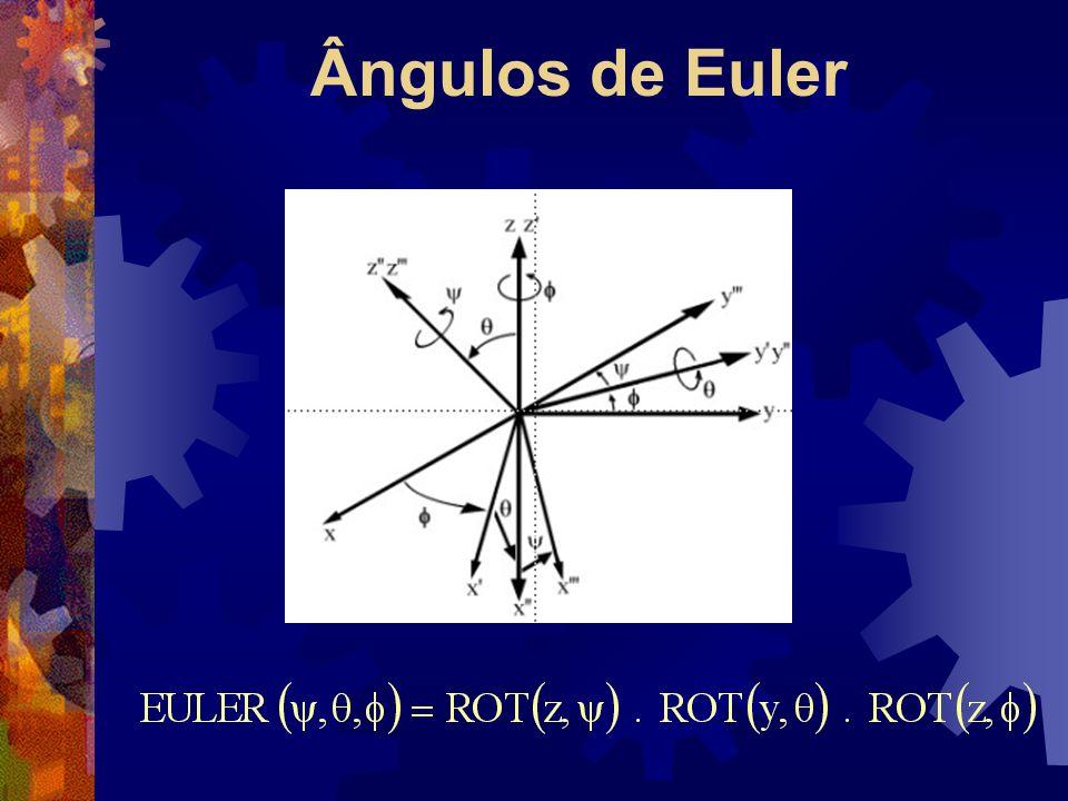 Ângulos de Euler