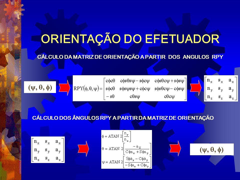CÁLCULO DOS ÂNGULOS RPY A PARTIR DA MATRIZ DE ORIENTAÇÃO