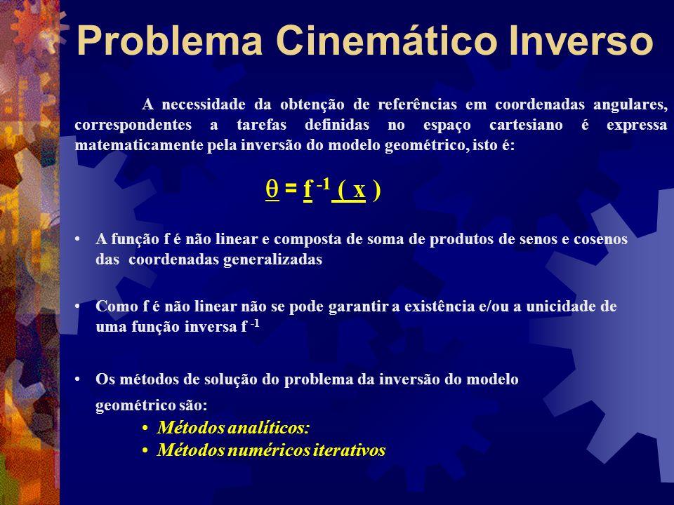 Problema Cinemático Inverso