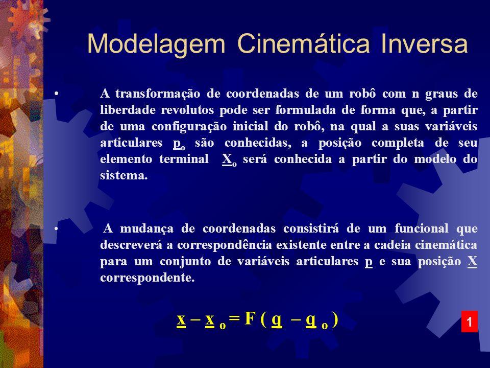 Modelagem Cinemática Inversa