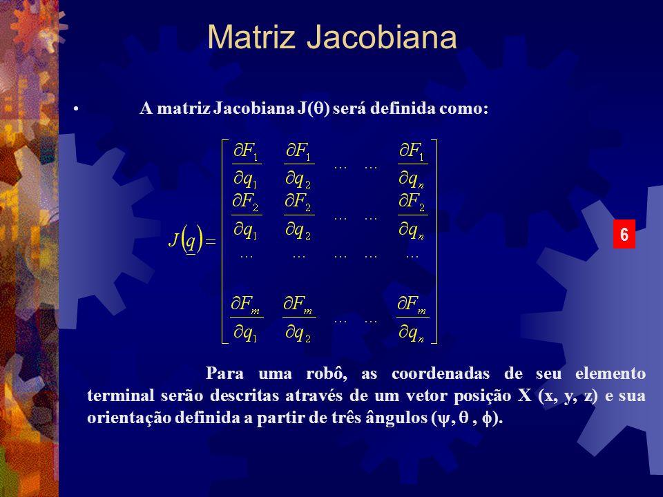 Matriz Jacobiana A matriz Jacobiana J() será definida como: 6.