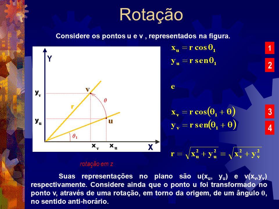 Rotação Considere os pontos u e v , representados na figura. 1. 2. 3. 4. rotação em z.