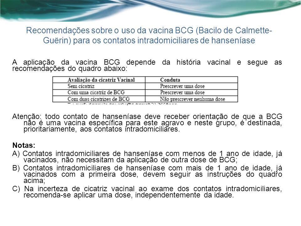 Recomendações sobre o uso da vacina BCG (Bacilo de Calmette-Guërin) para os contatos intradomiciliares de hanseníase