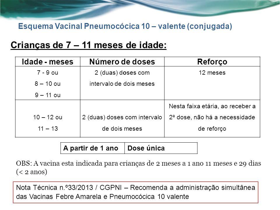 2 (duas) doses com intervalo de dois meses