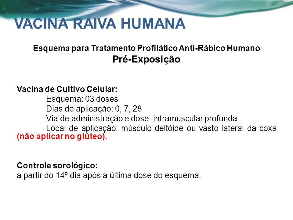 Esquema para Tratamento Profilático Anti-Rábico Humano