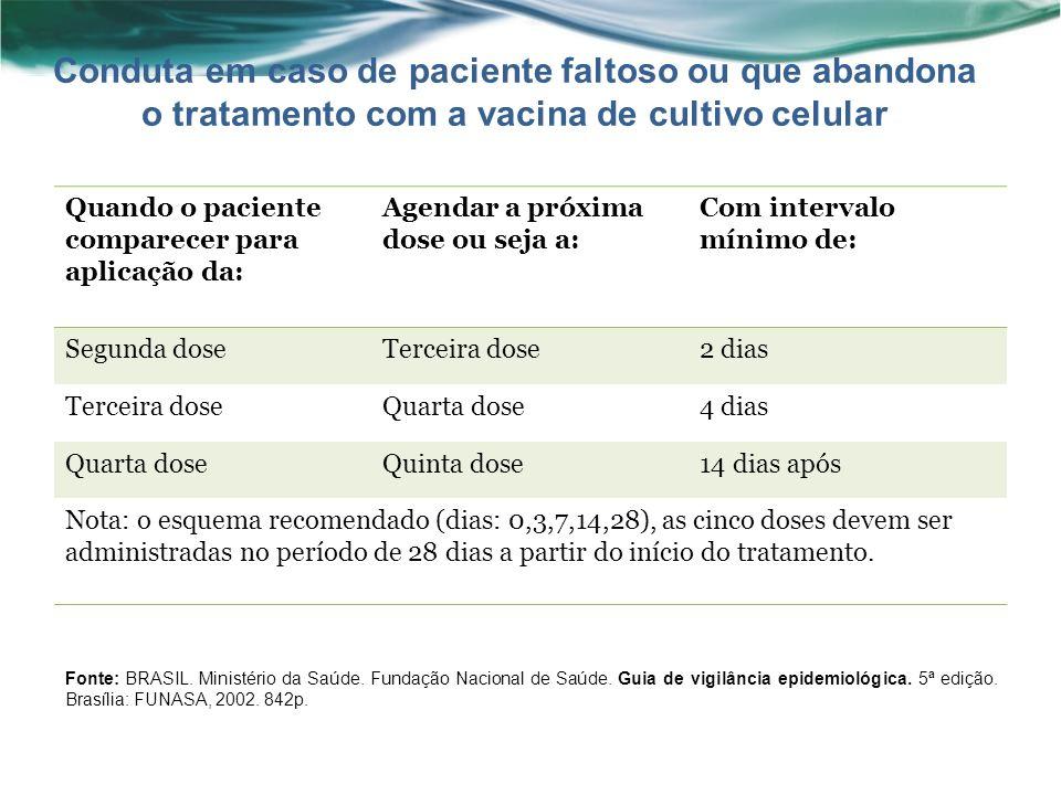 Conduta em caso de paciente faltoso ou que abandona o tratamento com a vacina de cultivo celular
