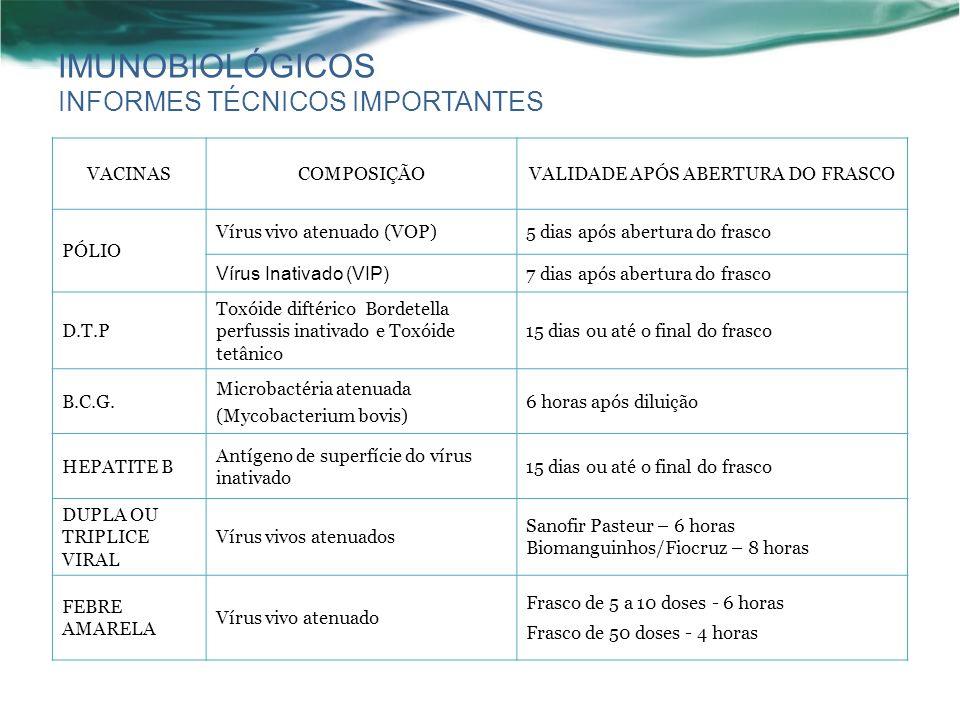 IMUNOBIOLÓGICOS INFORMES TÉCNICOS IMPORTANTES