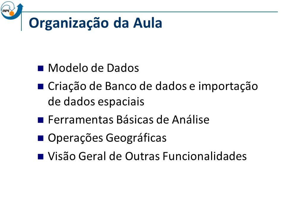 Organização da Aula Modelo de Dados