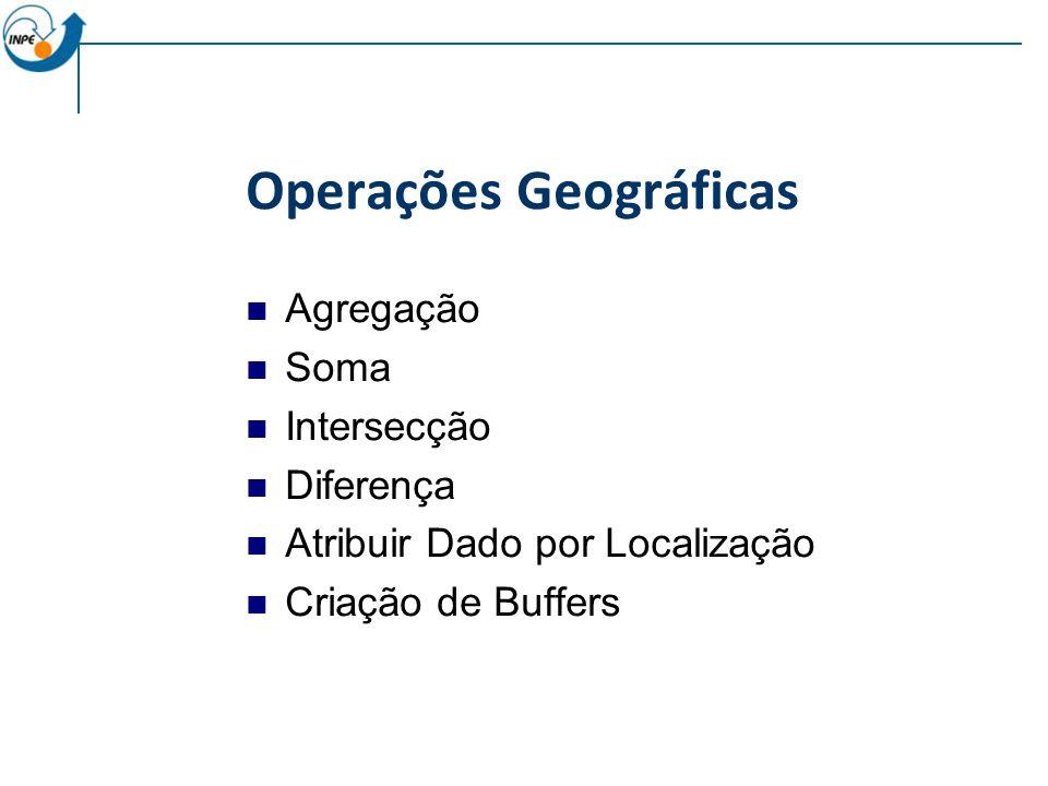 Operações Geográficas