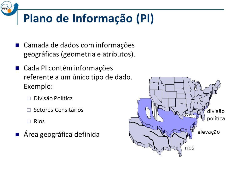 Plano de Informação (PI)