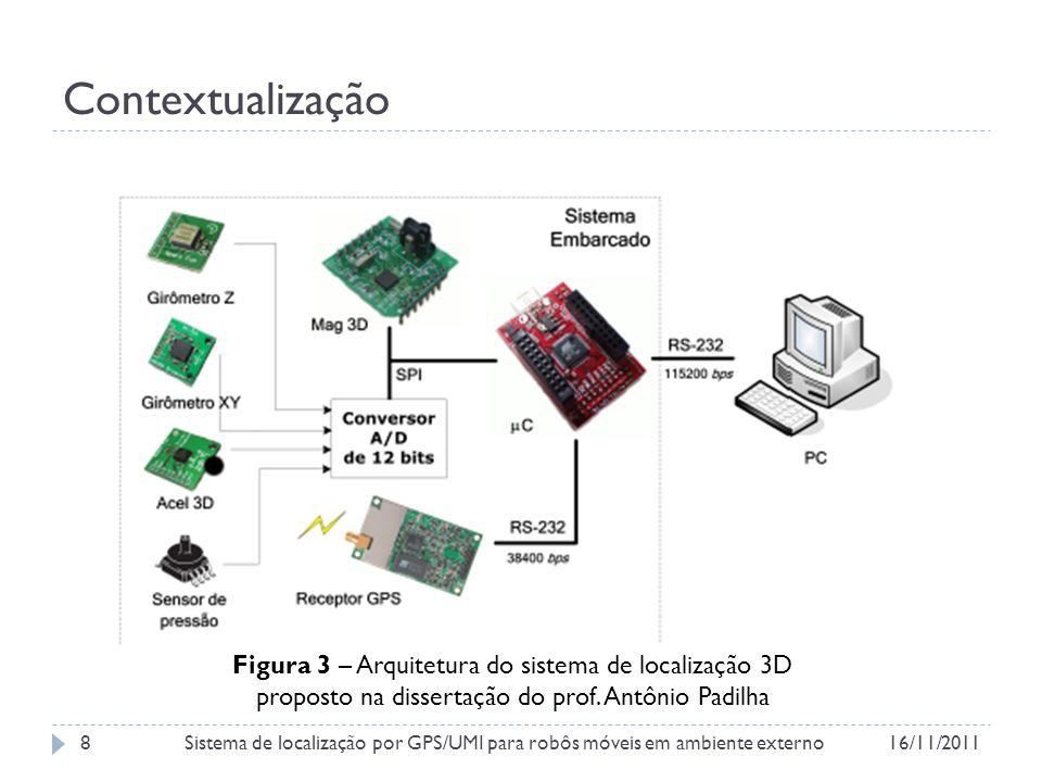 Contextualização Figura 4 – Sistema de localização 3D e ambiente de experimentação em tempo real.