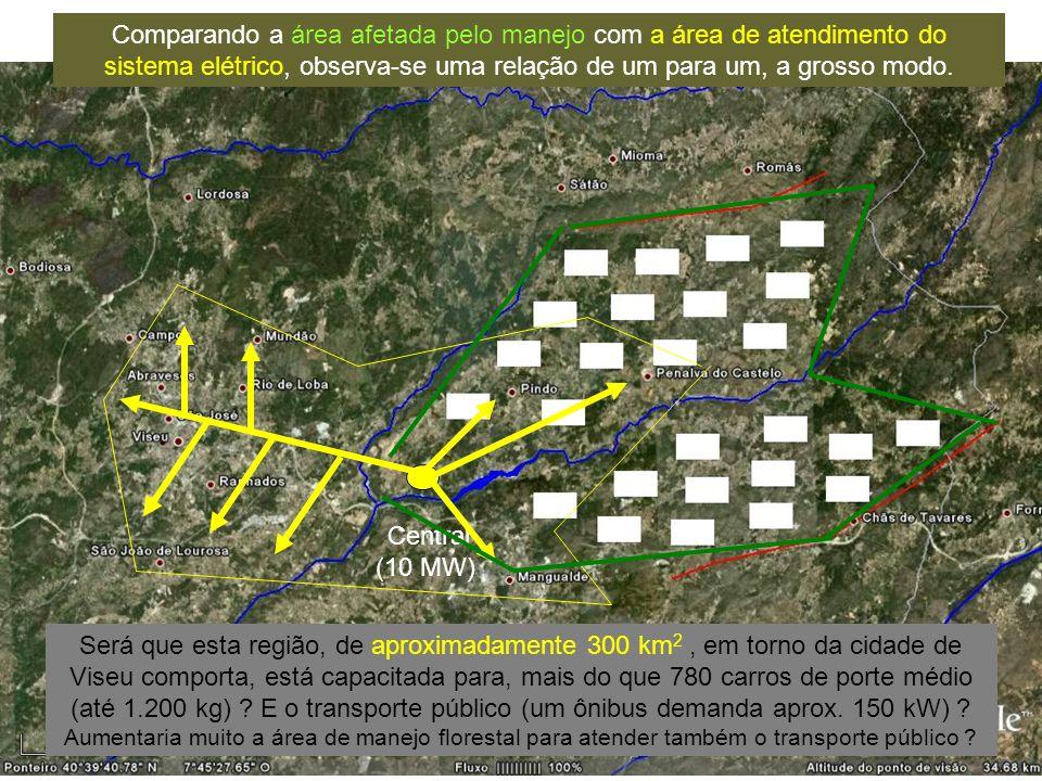 Comparando a área afetada pelo manejo com a área de atendimento do sistema elétrico, observa-se uma relação de um para um, a grosso modo.