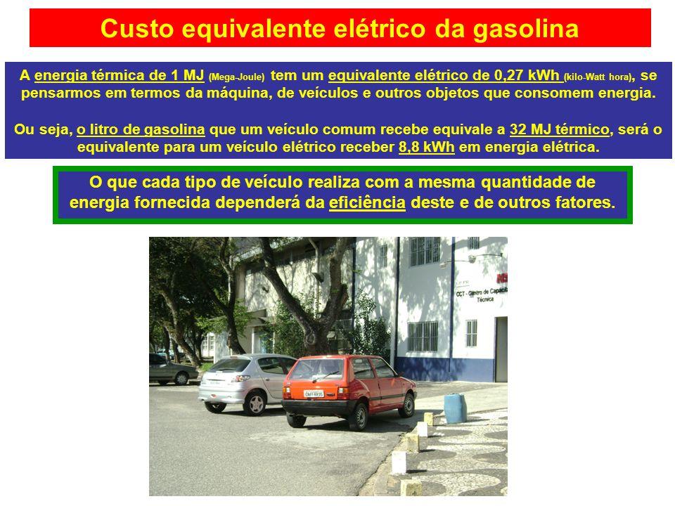 Custo equivalente elétrico da gasolina