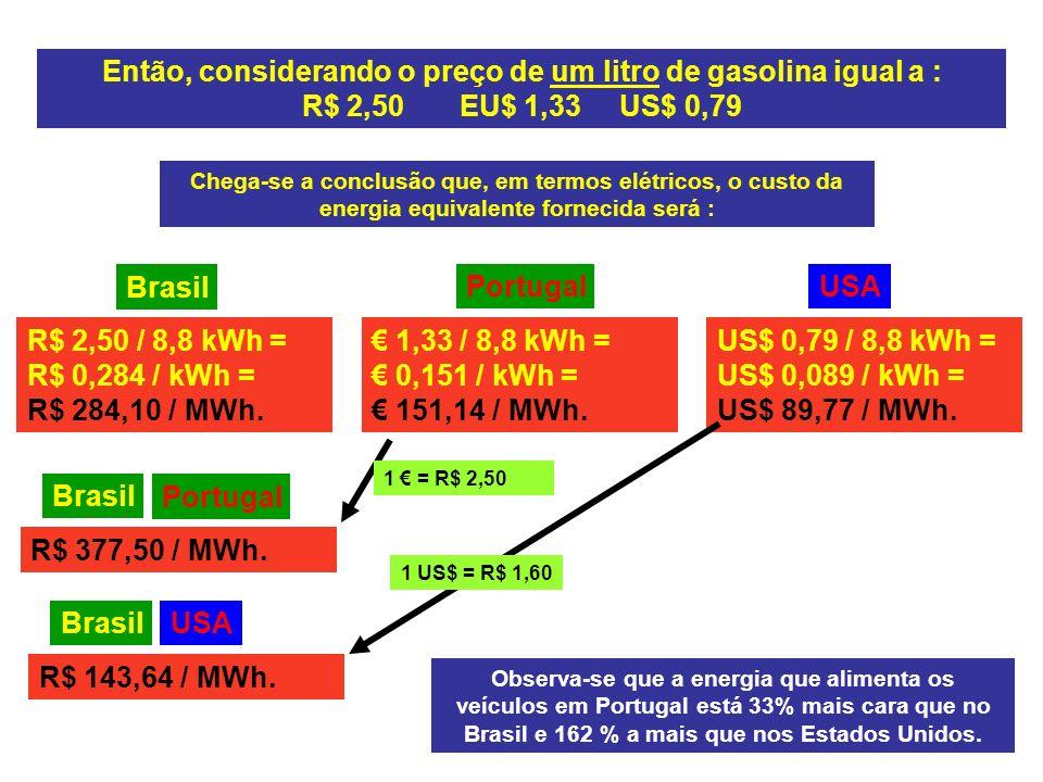 Então, considerando o preço de um litro de gasolina igual a :