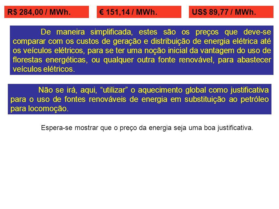 R$ 284,00 / MWh. € 151,14 / MWh. US$ 89,77 / MWh.