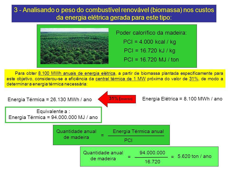 3 - Analisando o peso do combustível renovável (biomassa) nos custos da energia elétrica gerada para este tipo: