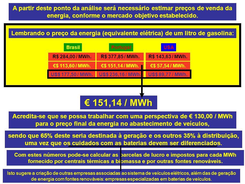 A partir deste ponto da análise será necessário estimar preços de venda da energia, conforme o mercado objetivo estabelecido.