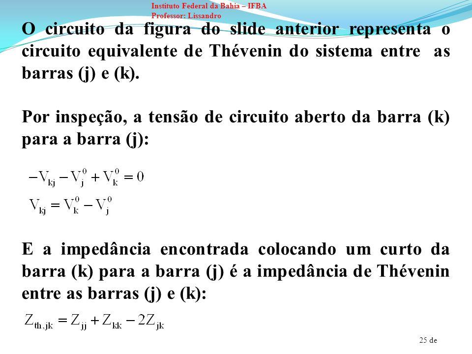 O circuito da figura do slide anterior representa o circuito equivalente de Thévenin do sistema entre as barras (j) e (k).